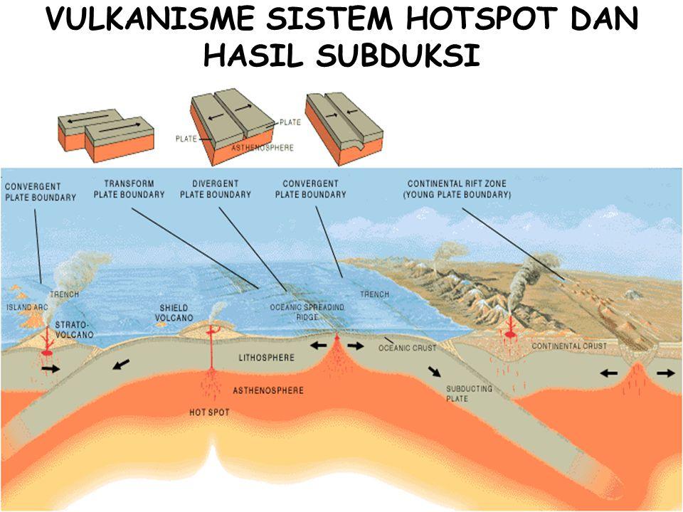Teori/Konsep Geologi Modern : 1).