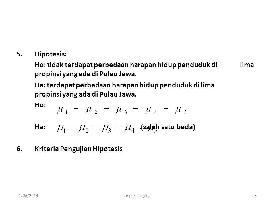5.Hipotesis: Ho: tidak terdapat perbedaan harapan hidup penduduk di lima propinsi yang ada di Pulau Jawa. Ha: terdapat perbedaan harapan hidup pendudu