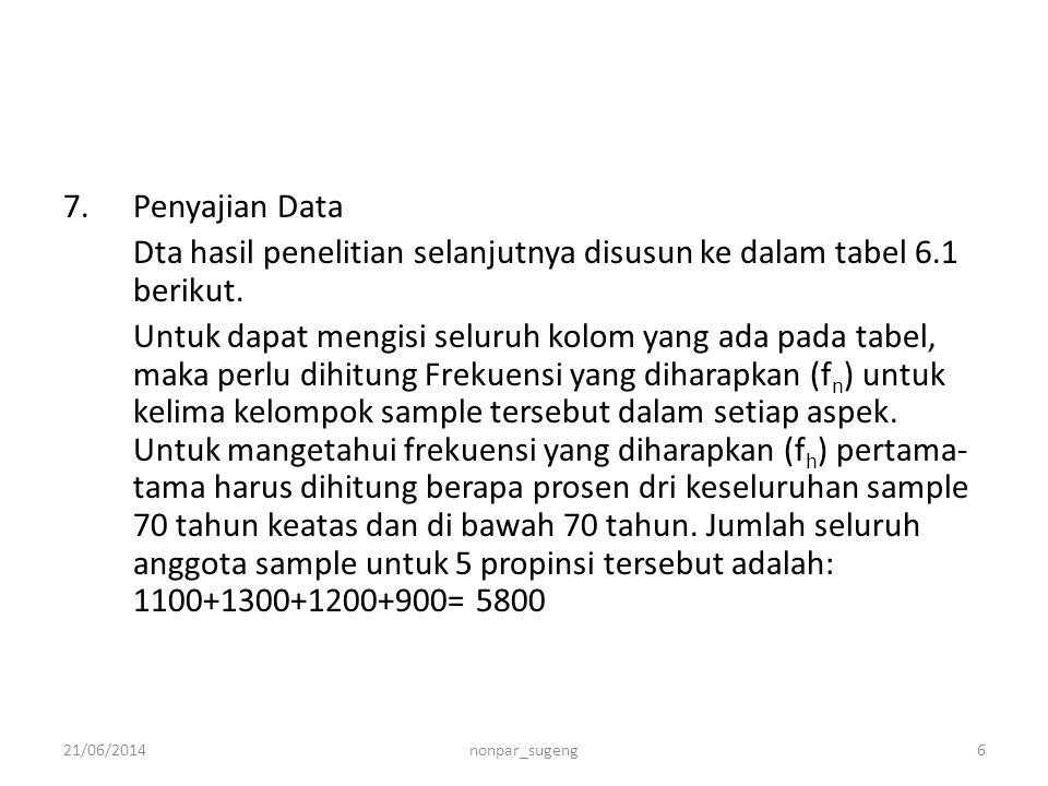 7.Penyajian Data Dta hasil penelitian selanjutnya disusun ke dalam tabel 6.1 berikut. Untuk dapat mengisi seluruh kolom yang ada pada tabel, maka perl