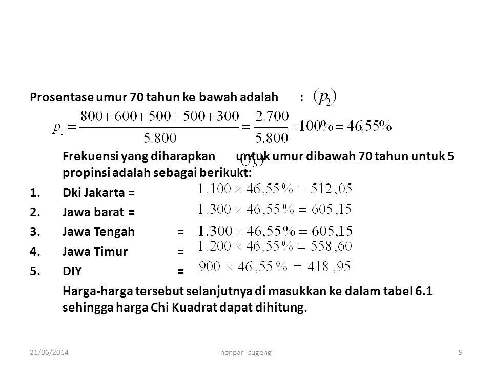 Prosentase umur 70 tahun ke bawah adalah : Frekuensi yang diharapkan untuk umur dibawah 70 tahun untuk 5 propinsi adalah sebagai berikukt: 1.Dki Jakar