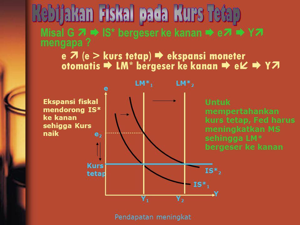 Misal G   IS* bergeser ke kanan  e   Y  mengapa ? e  (e > kurs tetap)  ekspansi moneter otomatis  LM* bergeser ke kanan  e   Y  Y2Y2 Kurs