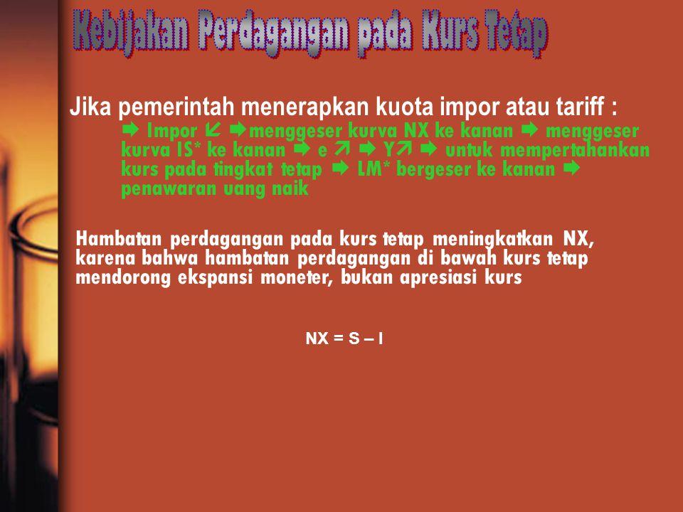 Jika pemerintah menerapkan kuota impor atau tariff :  Impor   menggeser kurva NX ke kanan  menggeser kurva IS* ke kanan  e   Y   untuk memper