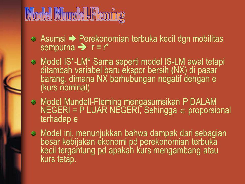 Asumsi  Perekonomian terbuka kecil dgn mobilitas sempurna  r = r* Model IS*-LM* Sama seperti model IS-LM awal tetapi ditambah variabel baru ekspor b