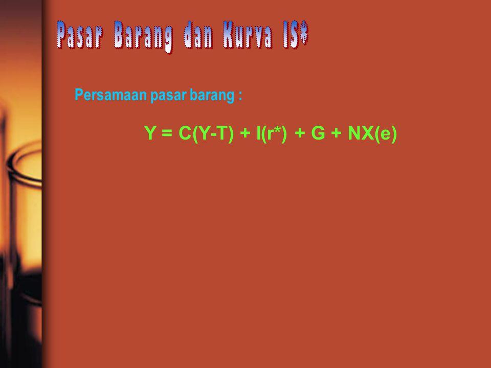 Persamaan pasar barang : Y = C(Y-T) + I(r*) + G + NX(e)