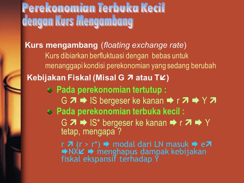 Kurs mengambang (floating exchange rate) Kurs dibiarkan berfluktuasi dengan bebas untuk menanggapi kondisi perekonomian yang sedang berubah Kebijakan