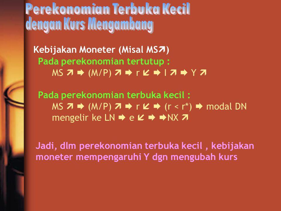 Kebijakan Moneter (Misal MS  ) Pada perekonomian tertutup : MS   (M/P)   r   I   Y  Pada perekonomian terbuka kecil : MS   (M/P)   r  