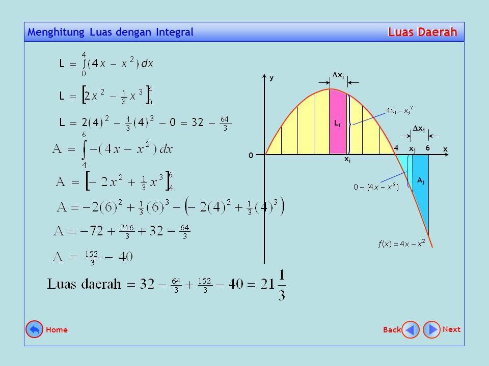 Langkah penyelesaian: 1.Gambar dan Partisi daerahnya 2.Aproksimasi : L i  (4x i - x i 2 )  x i dan A j  -(4x j - x j 2 )  x j 3.