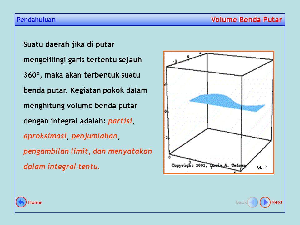 PENERAPAN INTEGRAL INDIKATOR : 1.Menghitung luas suatu daerah yang dibatasi oleh kurva dan sumbu-sumbu koordinat.