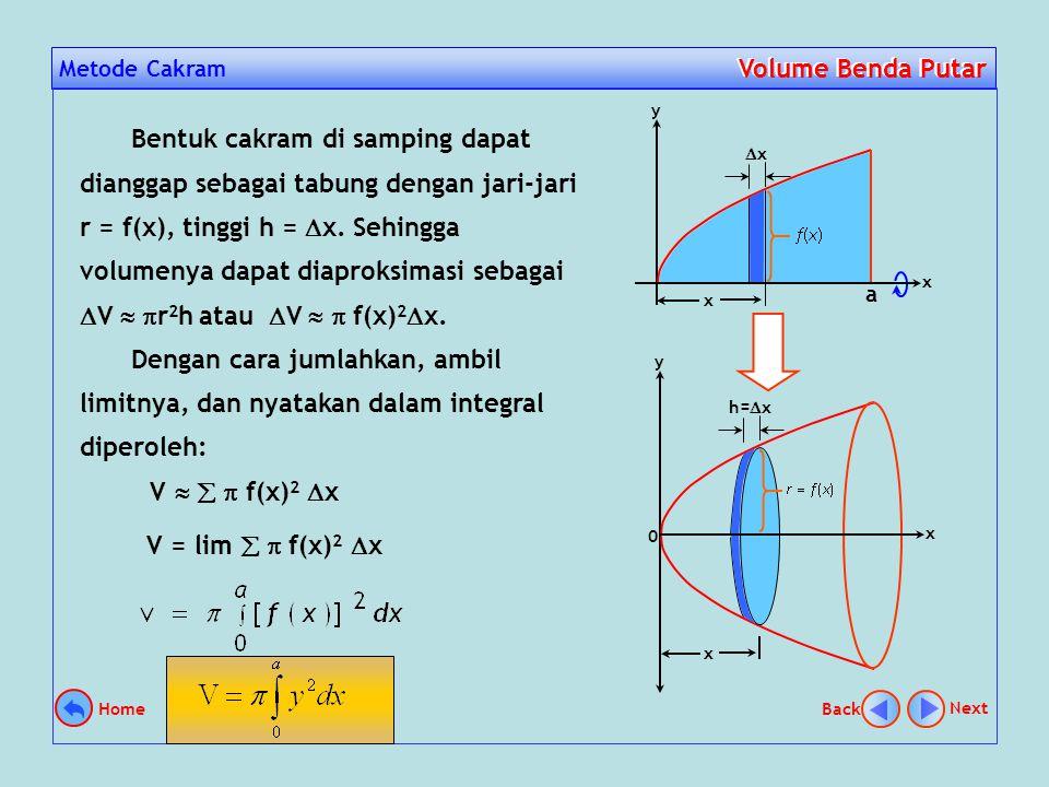 Metode Cakram Volume Benda Putar Volume Benda Putar Metode cakram yang digunakan dalam menentukan volume benda putar dapat dianalogikan seperti menentukan volume mentimun dengan memotong-motongnya sehingga tiap potongan berbentuk cakram.