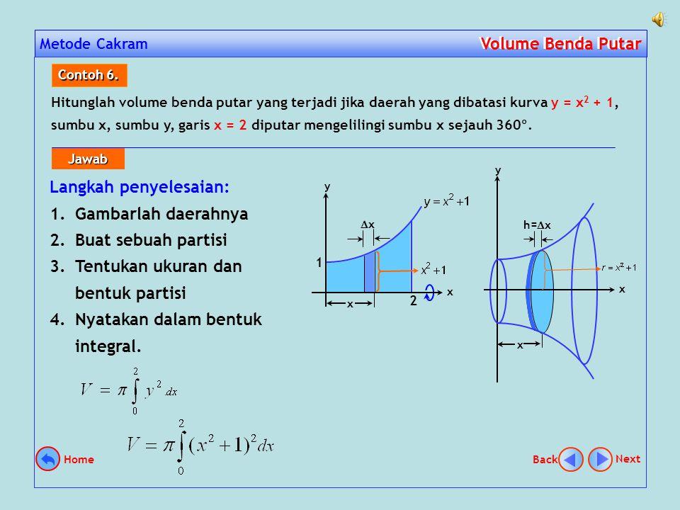 Metode Cakram Volume Benda Putar Volume Benda Putar xx h=  x xx y 0 x y x a Next Back Home x h=yh=y y y yy x y