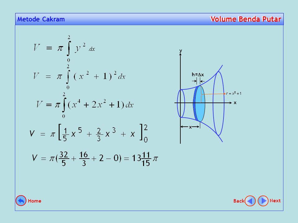 Metode Cakram Volume Benda Putar Volume Benda Putar Hitunglah volume benda putar yang terjadi jika daerah yang dibatasi kurva y = x 2 + 1, sumbu x, sumbu y, garis x = 2 diputar mengelilingi sumbu x sejauh 360º.
