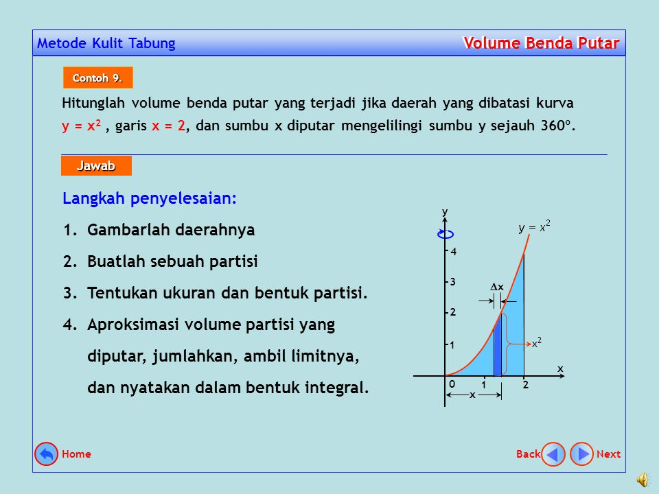 Metode Cincin Volume Benda Putar Volume Benda Putar y x 4 y y = 2x 2 x xx x r=x 2 R=2x  V   (R 2 – r 2 ) h  V   [ (2x) 2 – (x 2 ) 2 ]  x Next Back Home