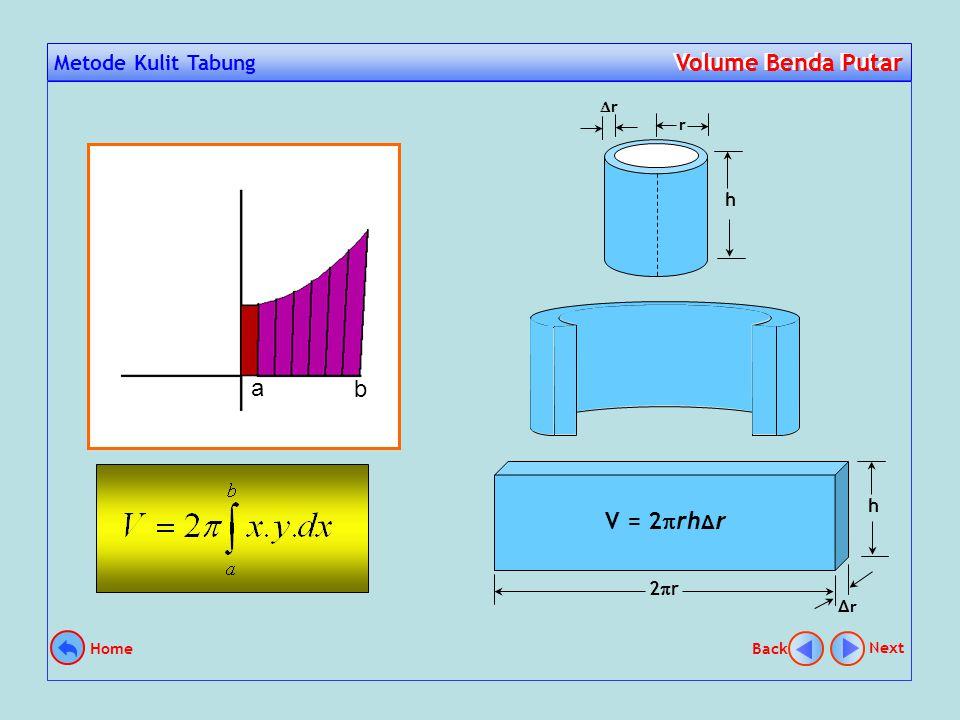 Metode Kulit Tabung Volume Benda Putar Volume Benda Putar Metode kulit tabung yang digunakan untuk menentukan volume benda putar dapat dianalogikan seperti menentukan volume roti pada gambar disamping.
