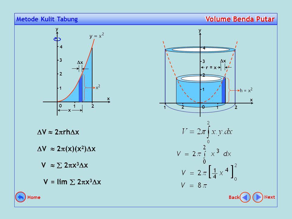 Metode Kulit Tabung Volume Benda Putar Volume Benda Putar rr r h h 2r2r ΔrΔr V = 2  rh Δ r Next Back Home a b