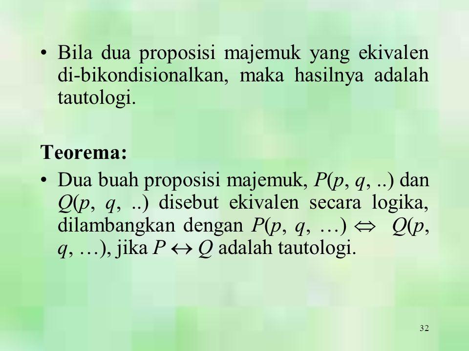 32 •Bila dua proposisi majemuk yang ekivalen di-bikondisionalkan, maka hasilnya adalah tautologi. Teorema: •Dua buah proposisi majemuk, P(p, q,..) dan