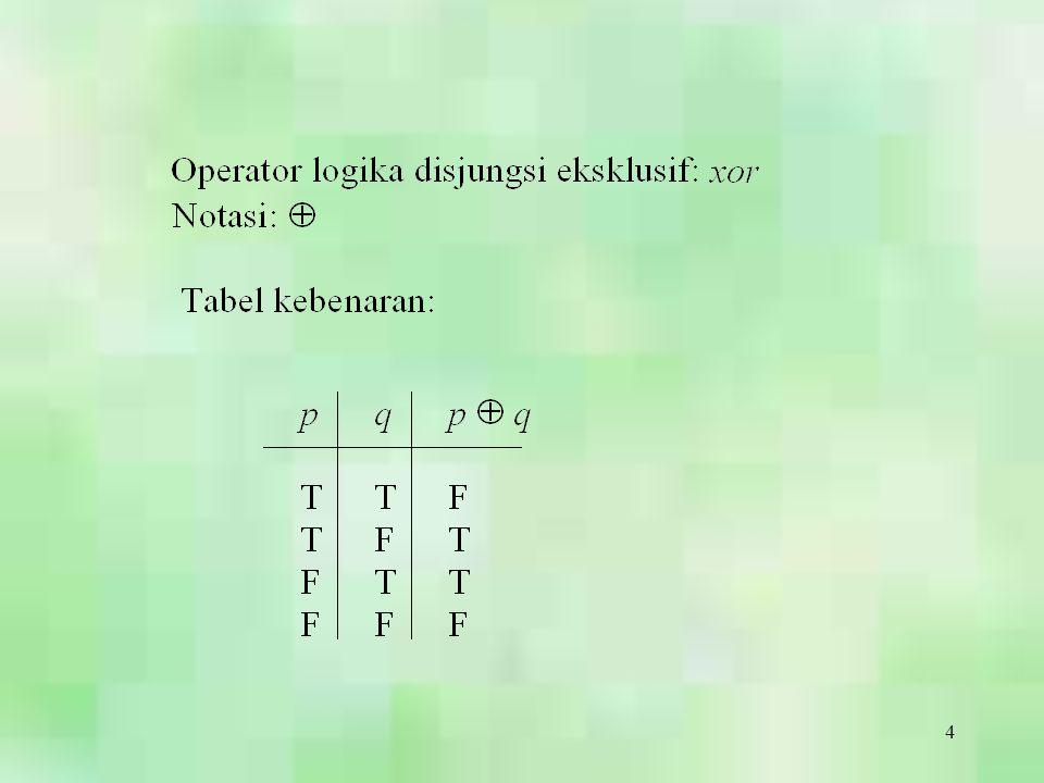 5 Proposisi Bersyarat (kondisional atau implikasi) •Bentuk proposisi: jika p, maka q •Notasi: p  q •Proposisi p disebut hipotesis, antesenden, premis, atau kondisi •Proposisi q disebut konklusi (atau konsekuen).