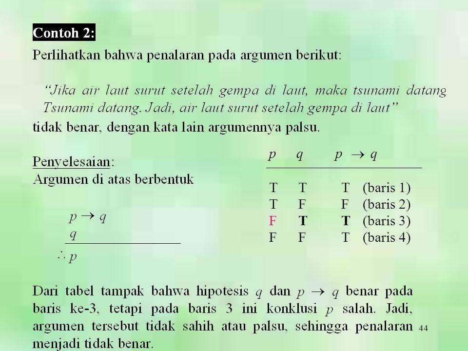 44 p q p  q T T T (baris 1) T F F (baris 2) F T T (baris 3) F F T (baris 4)