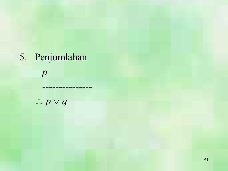 51 5.Penjumlahan p ---------------  p  q