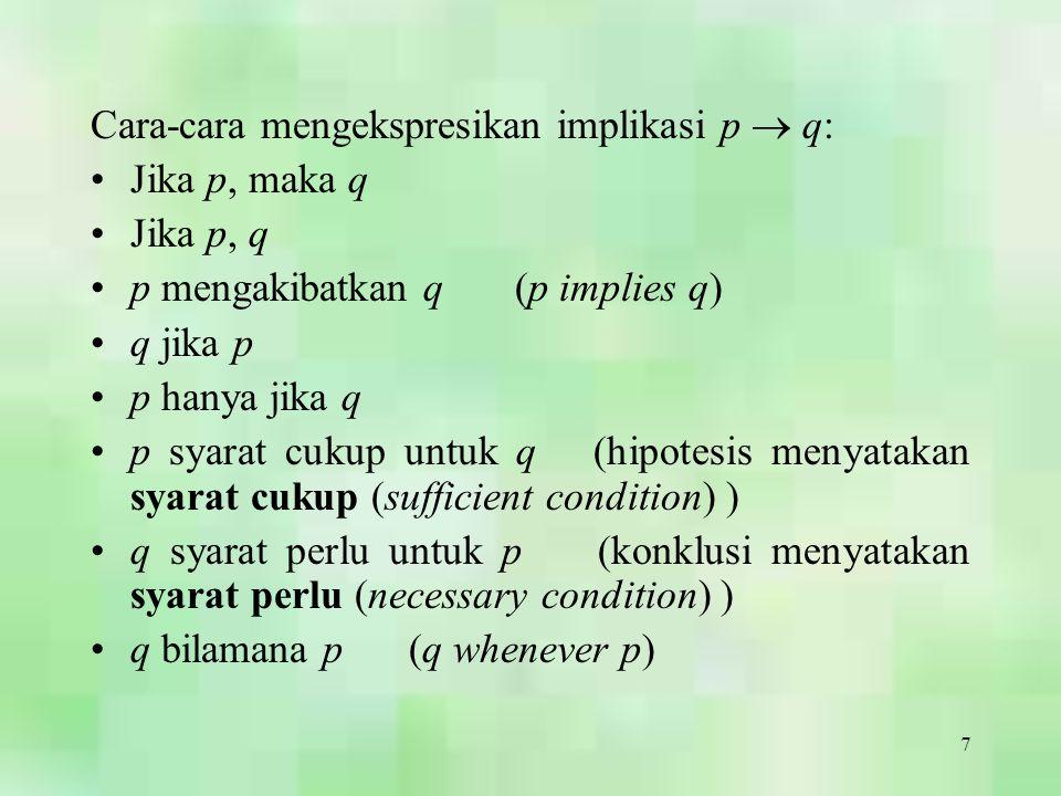 7 Cara-cara mengekspresikan implikasi p  q: •Jika p, maka q •Jika p, q •p mengakibatkan q (p implies q) •q jika p •p hanya jika q •p syarat cukup unt