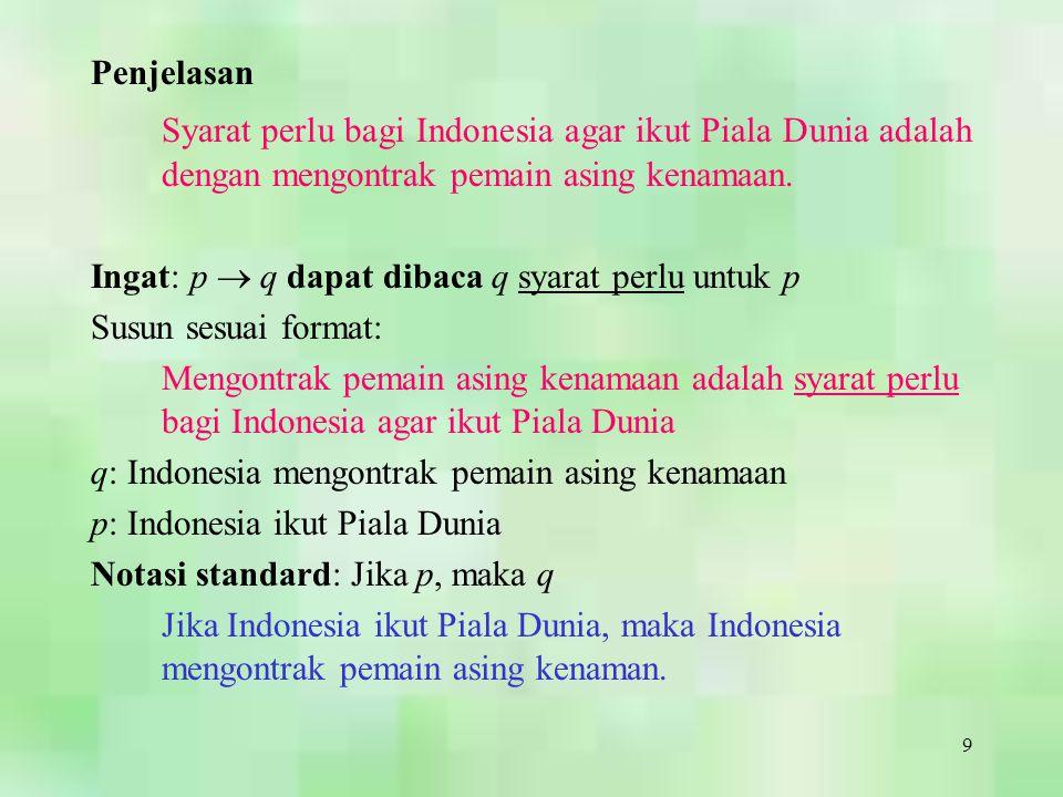 9 Penjelasan Syarat perlu bagi Indonesia agar ikut Piala Dunia adalah dengan mengontrak pemain asing kenamaan. Ingat: p  q dapat dibaca q syarat perl