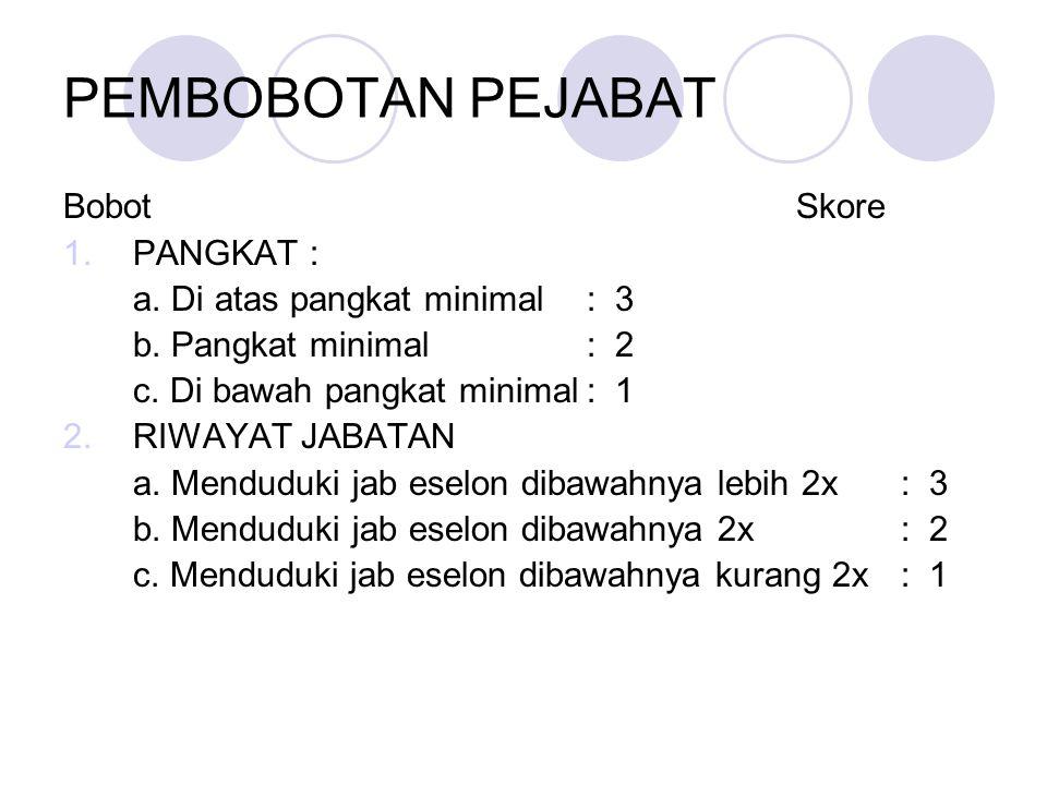 PEMBOBOTAN PEJABAT Bobot Skore 1.PANGKAT : a.Di atas pangkat minimal : 3 b.