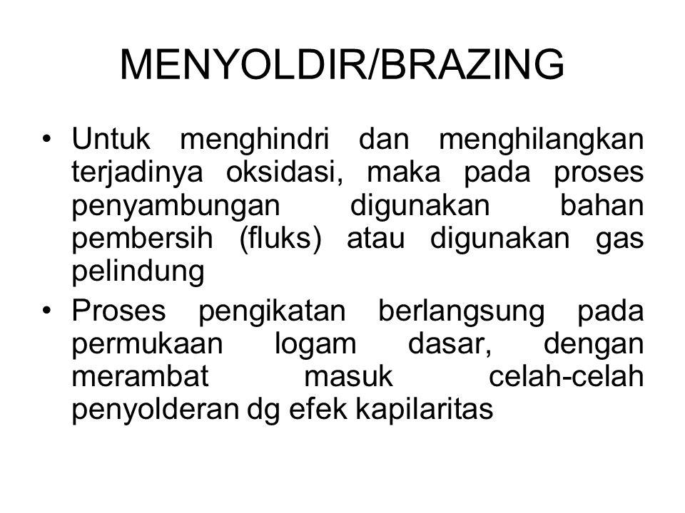 MENYOLDIR/BRAZING •Untuk menghindri dan menghilangkan terjadinya oksidasi, maka pada proses penyambungan digunakan bahan pembersih (fluks) atau digunakan gas pelindung •Proses pengikatan berlangsung pada permukaan logam dasar, dengan merambat masuk celah-celah penyolderan dg efek kapilaritas