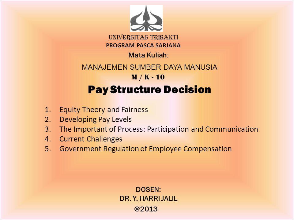 UNIVERSITAS TRISAKTI PROGRAM PASCA SARJANA Mata Kuliah: MANAJEMEN SUMBER DAYA MANUSIA M / K - 10 Pay Structure Decision DOSEN: DR. Y. HARRI JALIL @201