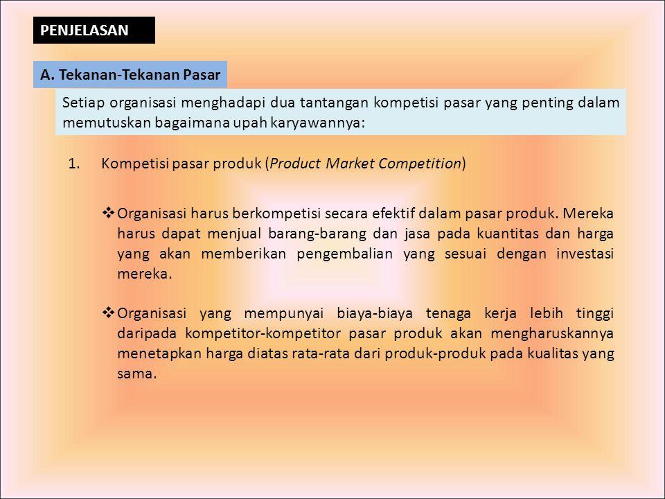 PENJELASAN A. Tekanan-Tekanan Pasar Setiap organisasi menghadapi dua tantangan kompetisi pasar yang penting dalam memutuskan bagaimana upah karyawanny