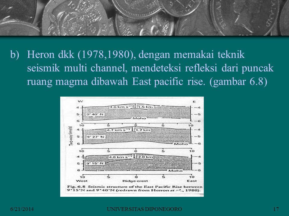 6/21/2014UNIVERSITAS DIPONEGORO17 b)Heron dkk (1978,1980), dengan memakai teknik seismik multi channel, mendeteksi refleksi dari puncak ruang magma dibawah East pacific rise.