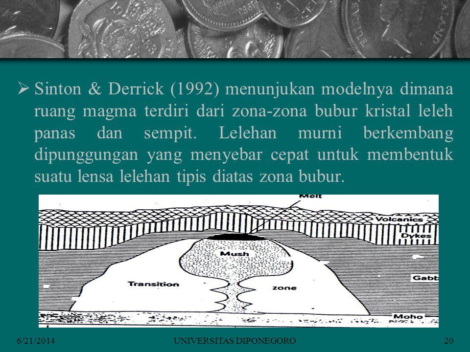 6/21/2014UNIVERSITAS DIPONEGORO20  Sinton & Derrick (1992) menunjukan modelnya dimana ruang magma terdiri dari zona-zona bubur kristal leleh panas dan sempit.