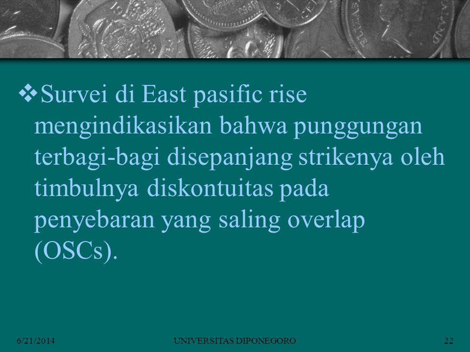 6/21/2014UNIVERSITAS DIPONEGORO22  Survei di East pasific rise mengindikasikan bahwa punggungan terbagi-bagi disepanjang strikenya oleh timbulnya diskontuitas pada penyebaran yang saling overlap (OSCs).