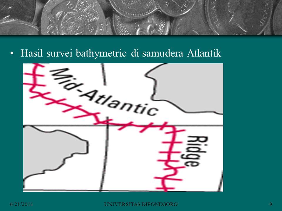 6/21/2014UNIVERSITAS DIPONEGORO9 •Hasil survei bathymetric di samudera Atlantik