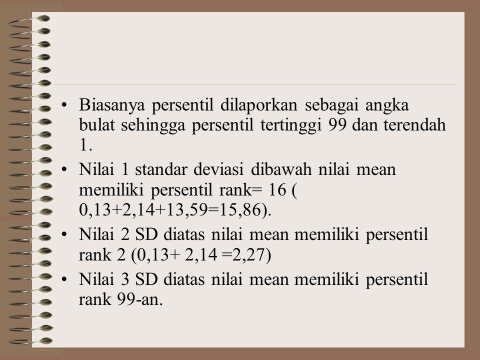 •Biasanya persentil dilaporkan sebagai angka bulat sehingga persentil tertinggi 99 dan terendah 1. •Nilai 1 standar deviasi dibawah nilai mean memilik