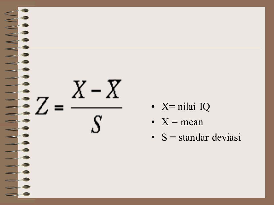 •X= nilai IQ •X = mean •S = standar deviasi