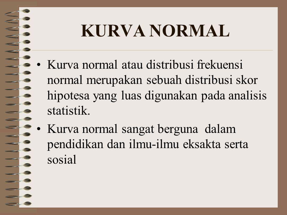 KURVA NORMAL •Kurva normal atau distribusi frekuensi normal merupakan sebuah distribusi skor hipotesa yang luas digunakan pada analisis statistik. •Ku