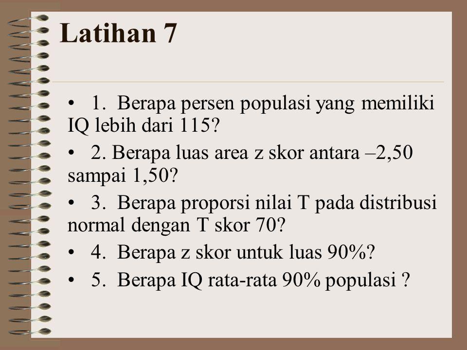 Latihan 7 •1. Berapa persen populasi yang memiliki IQ lebih dari 115? •2. Berapa luas area z skor antara –2,50 sampai 1,50? •3. Berapa proporsi nilai