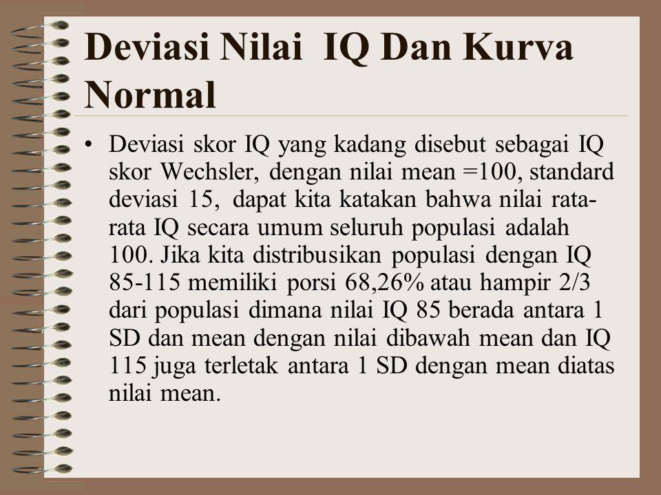 Deviasi Nilai IQ Dan Kurva Normal •Deviasi skor IQ yang kadang disebut sebagai IQ skor Wechsler, dengan nilai mean =100, standard deviasi 15, dapat ki