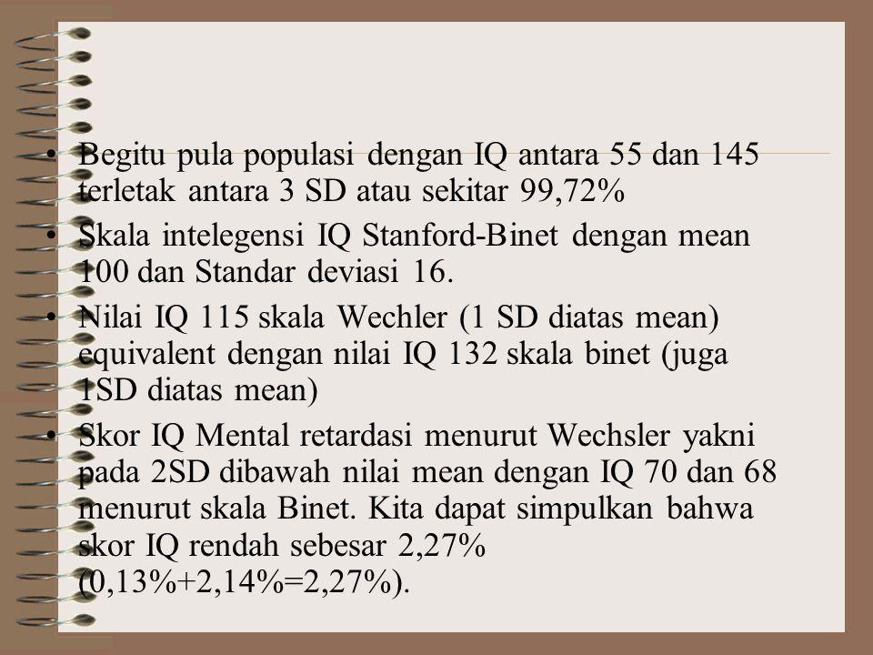 •Begitu pula populasi dengan IQ antara 55 dan 145 terletak antara 3 SD atau sekitar 99,72% •Skala intelegensi IQ Stanford-Binet dengan mean 100 dan St