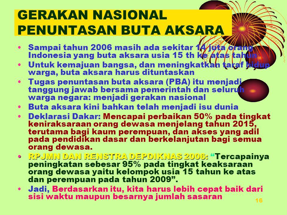 16 GERAKAN NASIONAL PENUNTASAN BUTA AKSARA •Sampai tahun 2006 masih ada sekitar 14 juta orang Indonesia yang buta aksara usia 15 th ke atas tahun •Unt