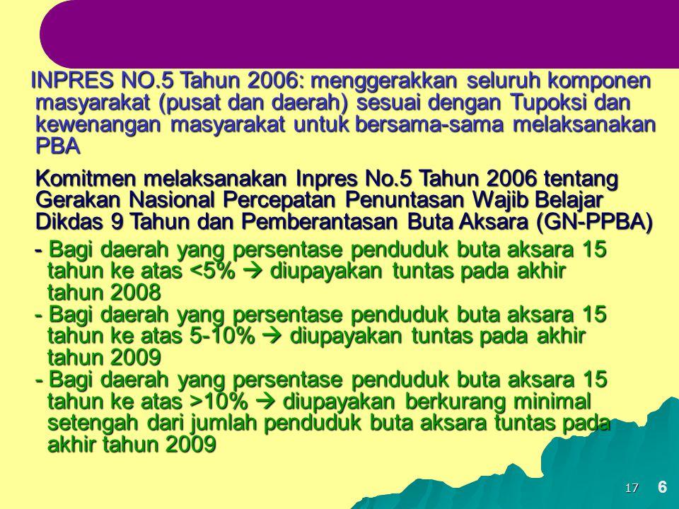17 6 INPRES NO.5 Tahun 2006: menggerakkan seluruh komponen masyarakat (pusat dan daerah) sesuai dengan Tupoksi dan kewenangan masyarakat untuk bersama