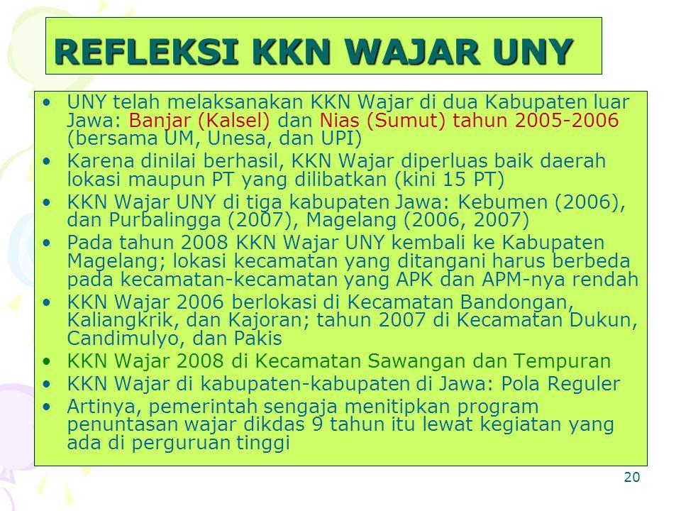 20 REFLEKSI KKN WAJAR UNY •UNY telah melaksanakan KKN Wajar di dua Kabupaten luar Jawa: Banjar (Kalsel) dan Nias (Sumut) tahun 2005-2006 (bersama UM,