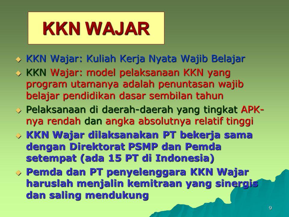 20 REFLEKSI KKN WAJAR UNY •UNY telah melaksanakan KKN Wajar di dua Kabupaten luar Jawa: Banjar (Kalsel) dan Nias (Sumut) tahun 2005-2006 (bersama UM, Unesa, dan UPI) •Karena dinilai berhasil, KKN Wajar diperluas baik daerah lokasi maupun PT yang dilibatkan (kini 15 PT) •KKN Wajar UNY di tiga kabupaten Jawa: Kebumen (2006), dan Purbalingga (2007), Magelang (2006, 2007) •Pada tahun 2008 KKN Wajar UNY kembali ke Kabupaten Magelang; lokasi kecamatan yang ditangani harus berbeda pada kecamatan-kecamatan yang APK dan APM-nya rendah •KKN Wajar 2006 berlokasi di Kecamatan Bandongan, Kaliangkrik, dan Kajoran; tahun 2007 di Kecamatan Dukun, Candimulyo, dan Pakis •KKN Wajar 2008 di Kecamatan Sawangan dan Tempuran •KKN Wajar di kabupaten-kabupaten di Jawa: Pola Reguler •Artinya, pemerintah sengaja menitipkan program penuntasan wajar dikdas 9 tahun itu lewat kegiatan yang ada di perguruan tinggi