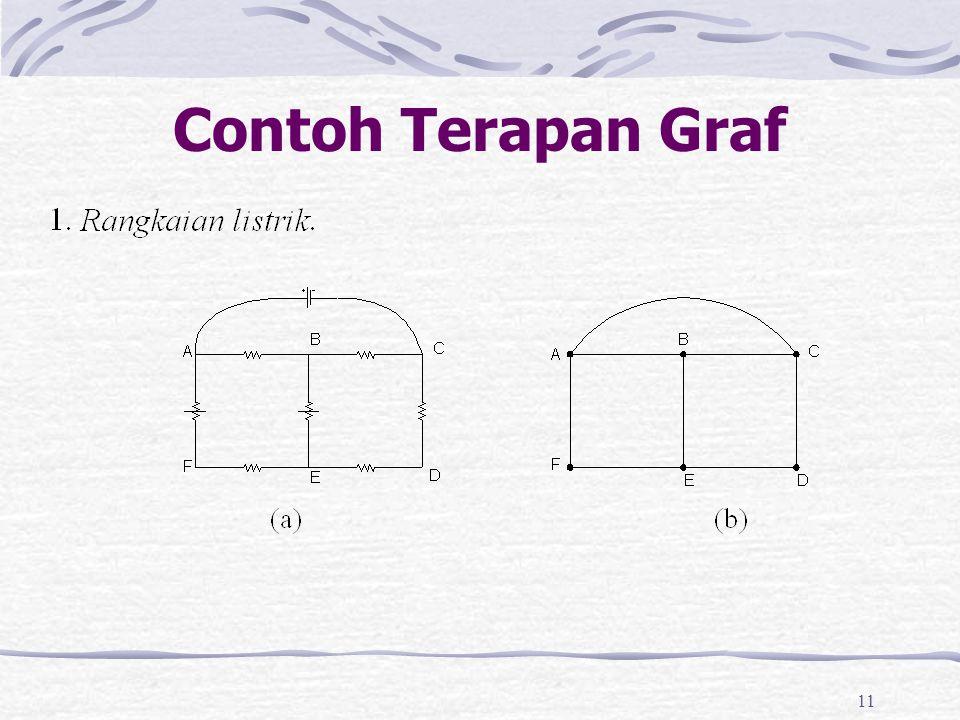 11 Contoh Terapan Graf