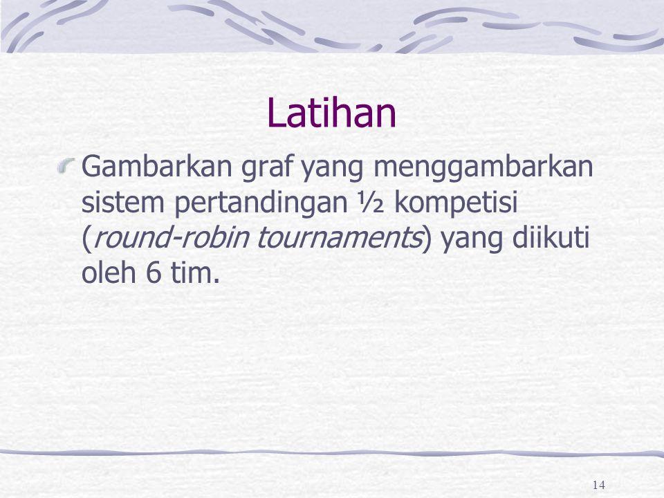 14 Latihan Gambarkan graf yang menggambarkan sistem pertandingan ½ kompetisi (round-robin tournaments) yang diikuti oleh 6 tim.
