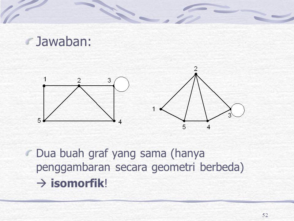 52 Jawaban: Dua buah graf yang sama (hanya penggambaran secara geometri berbeda)  isomorfik!