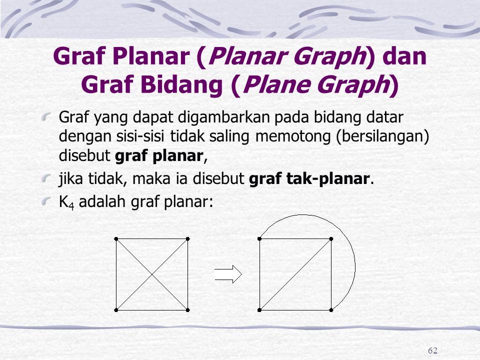 62 Graf Planar (Planar Graph) dan Graf Bidang (Plane Graph) Graf yang dapat digambarkan pada bidang datar dengan sisi-sisi tidak saling memotong (bersilangan) disebut graf planar, jika tidak, maka ia disebut graf tak-planar.