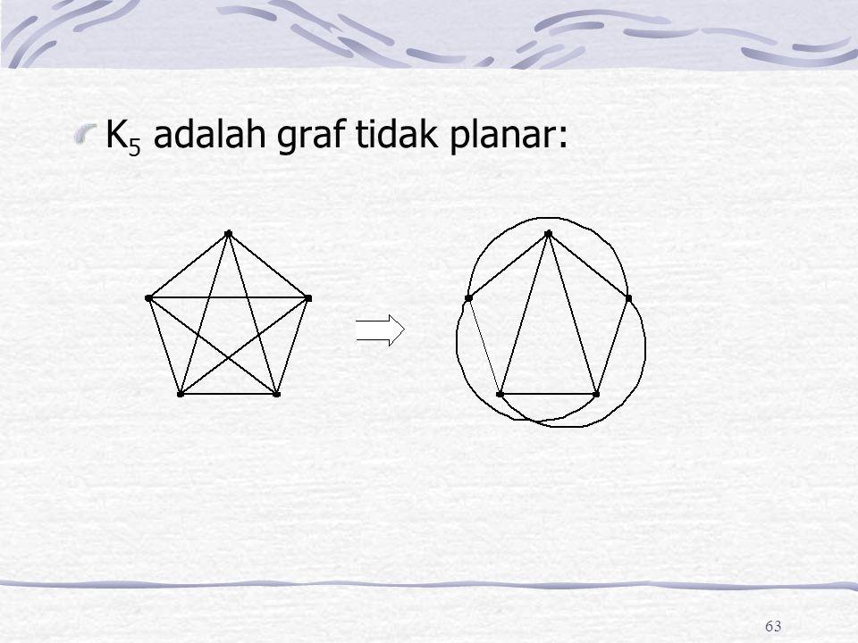 63 K 5 adalah graf tidak planar: