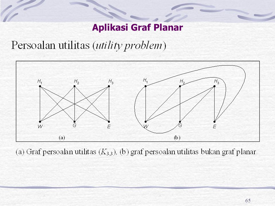 65 Aplikasi Graf Planar