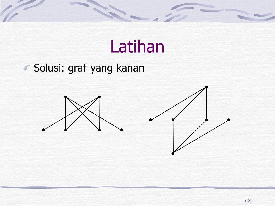 68 Latihan Solusi: graf yang kanan