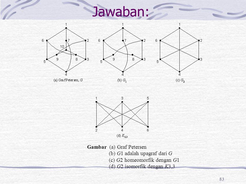 83 Jawaban: Gambar (a) Graf Petersen (b) G1 adalah upagraf dari G (c) G2 homeomorfik dengan G1 (d) G2 isomorfik dengan K3,3